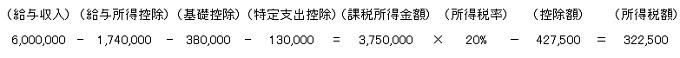 税額計算表(特定支出控除を加味)