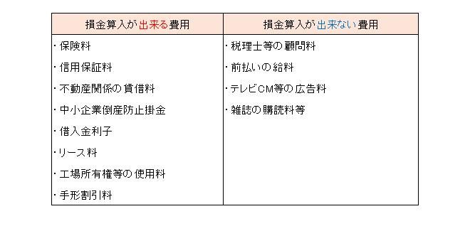 短期前払い費用の特例 10月8日 金澤さん