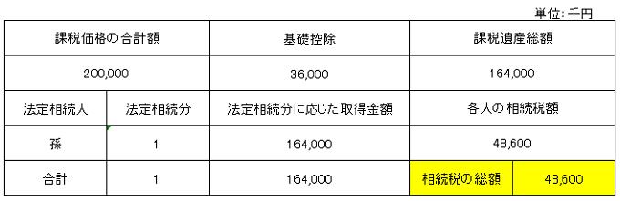 相続税総額計算(2割加算なし)②