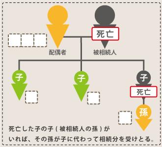 souzokubun04